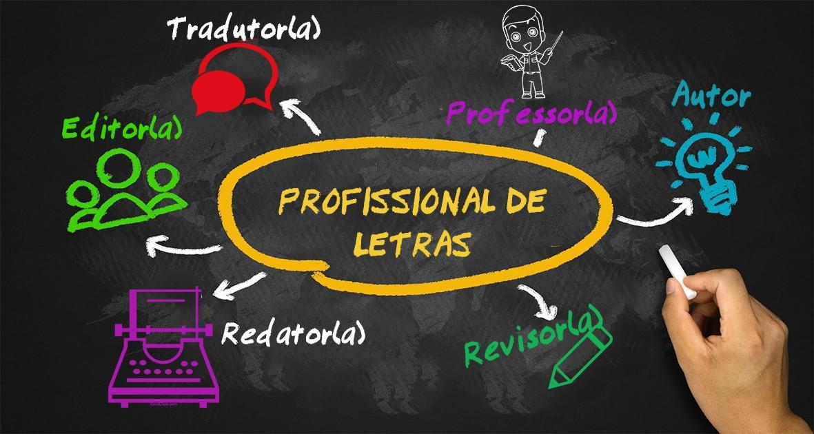 O que faz um profissional de Letras?